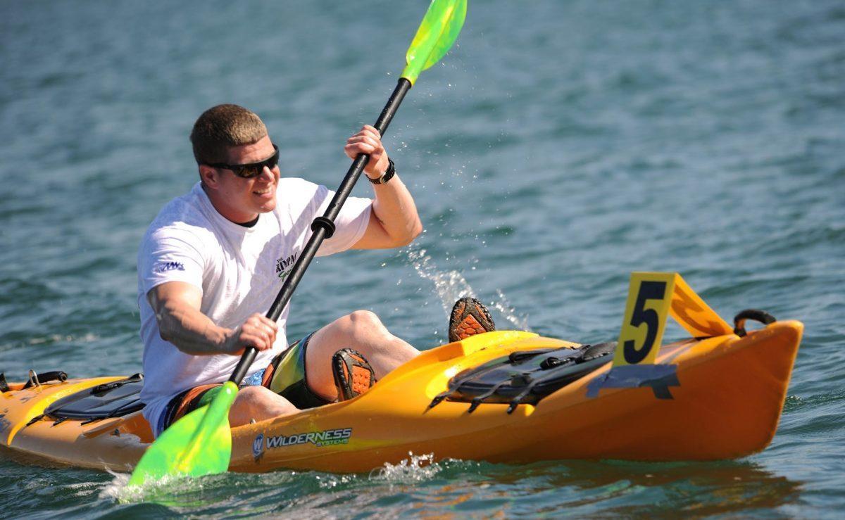 Kayak Reviews 2020 Best Kayak Brands And Brands To Avoid
