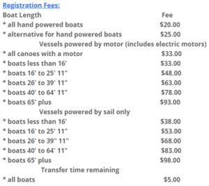 ohio kayak registration fee